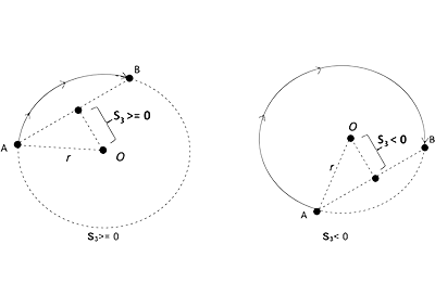 Sterowanie serwonapędami – AS300 cz. 2 -sterowanie impulsowe ruchy interpolowane
