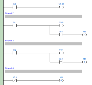 program na sterownik kod